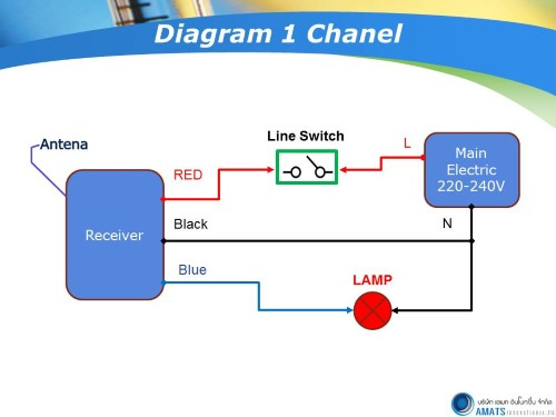 Daigram-Remote-Control-Switch-1Chanel