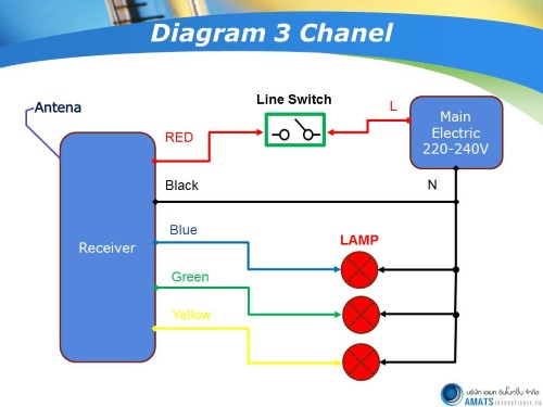 Daigram-Remote-Control-Switch-3Chanel